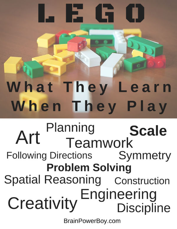 Click through for a free printable 8 1/2 X 11 of this image. LEGO Learning: What They Learn When They Play